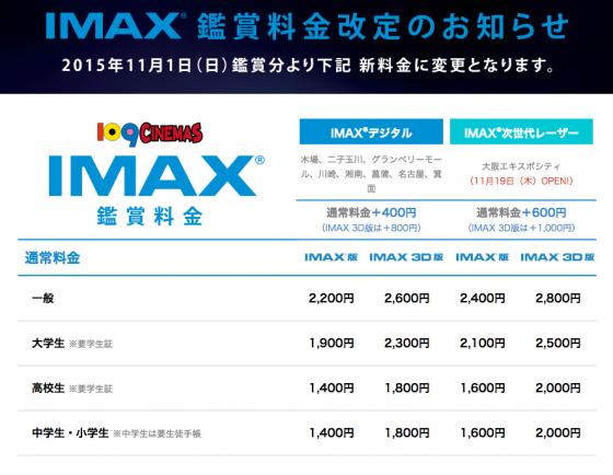 imax_price